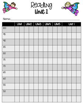 Student Weekly/Unit Assessment Graph/Chart Reading Wonders Units 1-6