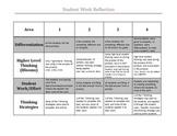 Student Work Reflection Rubric