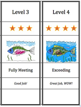 Student Work Rubric with pictorial reference