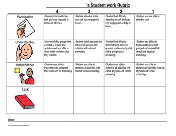 Student Work rubric (editable with blank task)