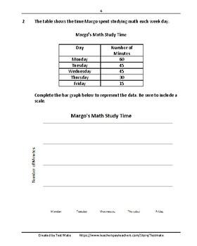 Common Core Worksheets: Bar Graphs, Grade 3