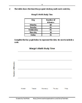 Common Core Worksheets: Bar Graphs, Grade 3