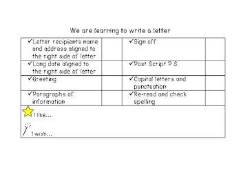 Student Writing Checklists