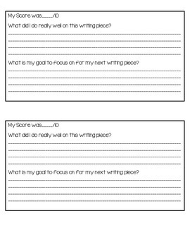 Student Writing Goals/Self-Evaluation