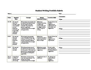 Student Writing Portfolio Rubric and Writing Skills Progress Checklist