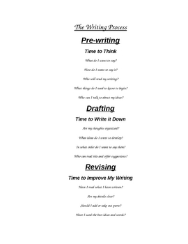 Student  Writing Process  Steps Help Self-help Sheet