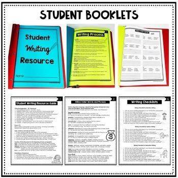 Student Writing Resources Writing Center Resources