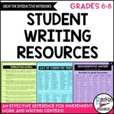 Student Writing Resources for Middle School
