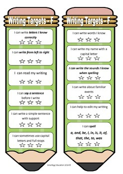 Student Writing Targets and Learning Progressions: Australian Curriculum F-6