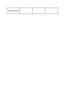 Student Year Long Data Sheet