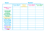 Student Yearly Checklist - EDITABLE