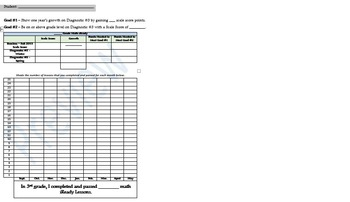 Student and Class iReady Data Logs