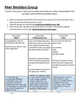 Student and Partner Checklist for Personal Narrative Writing