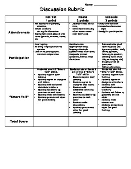 Student and Teacher Discussion Rubrics {Freebie} Common Core Aligned