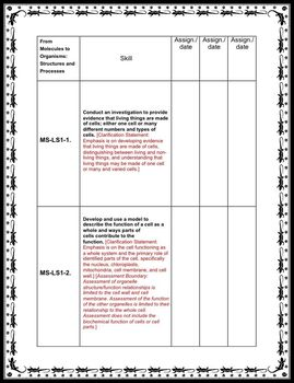 Student and Teacher NGSS Checklist Bundle: Middle School Life Science