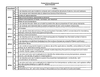 Student checklist (I can statements) GPS Physical Science