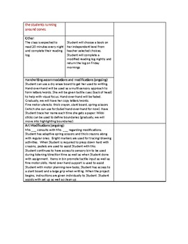 Speech Therapy, Special Education-Student classroom modifications grid