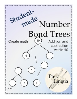 Student-created Number Bonds