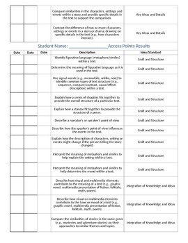 Student data collection sheet for ELA access points k-5