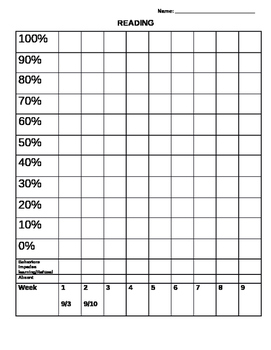 Student data graphs