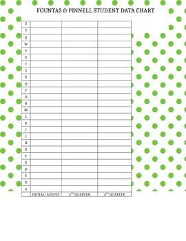 Student data recording sheet Reading level