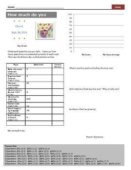 Student data tracking form
