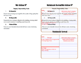 Student Expectations and Interactive Notebook Format