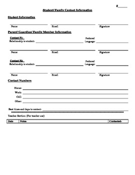 Student family contact information