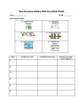 Student form to use for Text Structure Gallery Walk