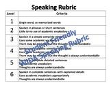 Student friendly WIDA Speaking Rubric