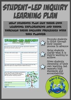 Student-led Inquiry Planner