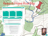 Student-led inquiry project road map