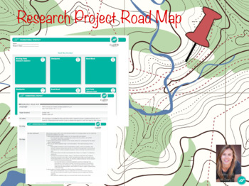 Student-led inquiry plans and printable