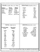 Student personal dictionary/word list