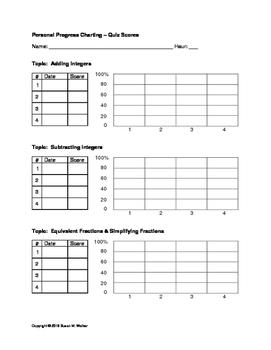 Student's Skills Progress Self-Tracking Sheet