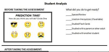 Students Analyzing Assessment for Their Growth