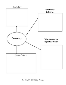 Students Create Their Very Own Geometry Book!!!!