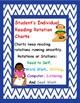 Student's Individual Reading Rotation Charts