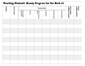 Students Monitoring Progress on iReady 3-5