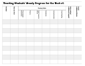 Students Monitoring Progress on iReady 3-5