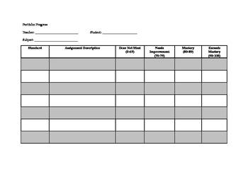Students' Portfolio Recording Sheet