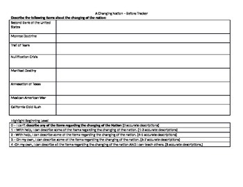 Student's Progress Tracking Sheet