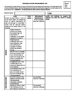 Students Safeguarding Checklist