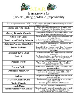 Students Taking Academic Responsibility