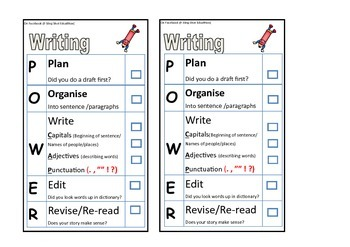 Students Writing Checklist