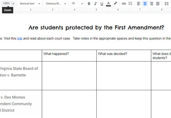 Students and the First Amendment Activity Table