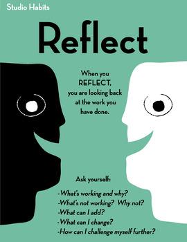 Studio Habits Poster: Reflect