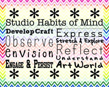 Studio Habits of Mind Chevron
