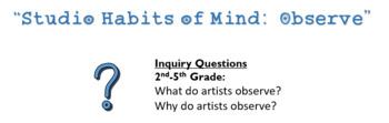 Studio Habits of Mind: Observe Bundle