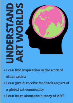 Studio Habits of Mind Understanding Art Worlds